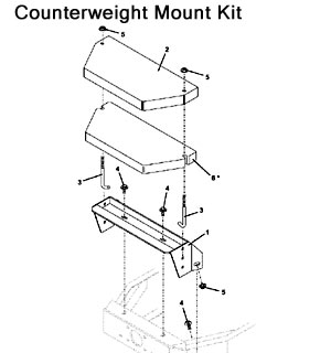Counterweight Mount Kit