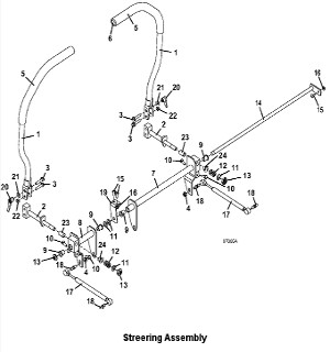 Steering Assembly