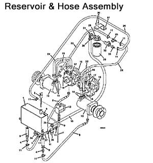 reservoir hose assembly