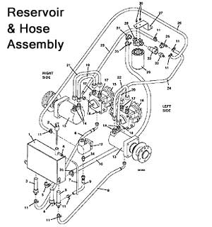 Reservoir and Hose Assembly