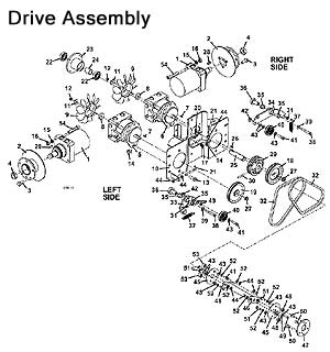 Drive Assembly
