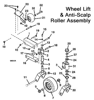 Wheel Lift Anti Scalp Roller Assembly