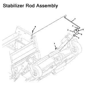 Stabilizer Rod Assembly