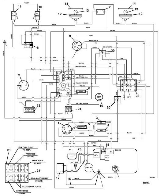 grasshopper wiring schematic 721 g2 year 2002 grasshopper mowers