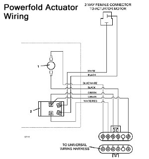 Powerfold Wiring