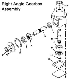 Right Angle Gearbox Assembly